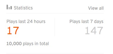 10000 plays SoundCloud